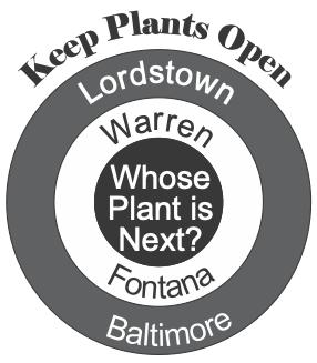 Keep plants open