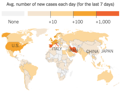 Average number of new Covid-19 cases each day (for the last 7 days) - New York Times, March 18, 2020